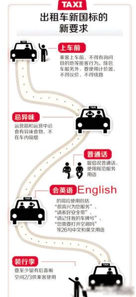 出租车新国标的要求