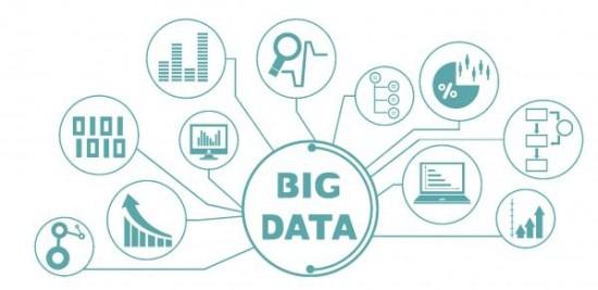 上海浩禄金融:大数据怎样玩转互联网金融风控