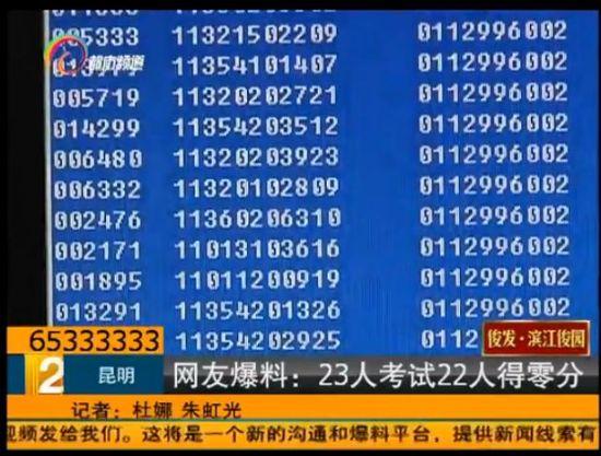 云南公务员考试1个岗位23人中22人为零分